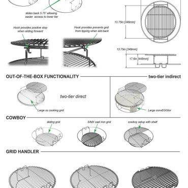 Diagram of multple EGGspander 5 Piece Kit Functionality